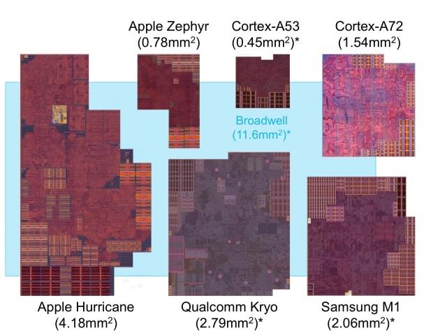 apple-a10-macbook