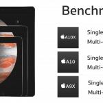 หลุด !! ผล Benchmark ชิป Apple A10X ที่มาพร้อมกับ iPad Pro รุ่นปี 2017