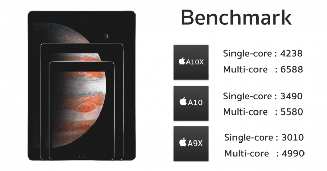 apple-a10x-benchmark