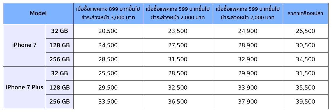 iphone-7-promotion-dtac