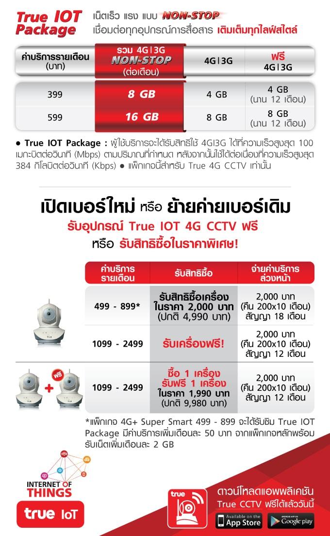 landing-page-true-iot-4g-cctv-desktop-111716-copy