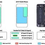 Apple อาจย่อส่วนเมนบอร์ด iPhone รุ่นใหม่ลง เพื่อเพิ่มความจุแบตเตอรี่ขึ้นเกือบ 40%