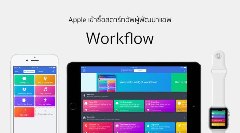 apple-acquire-workflow-app