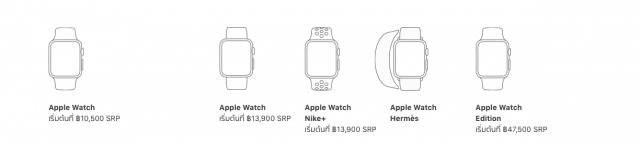 apple_watch_price_chart