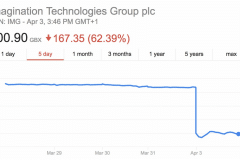 apple-to-stop-using-gpu-technology-from-imagination-technologies-within-2-years-shares-plunge 2
