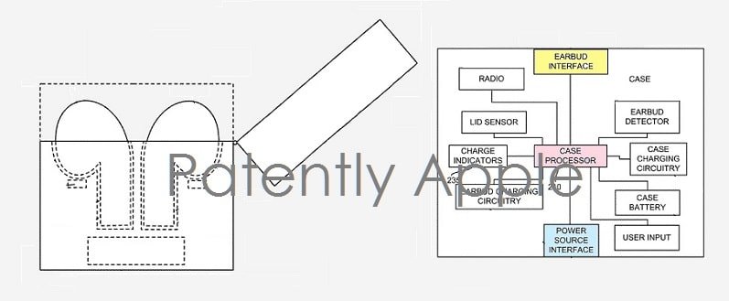apples-next-gen-airpods-case-could-double-as-a-wireless-charging-dock-for-apple-watch-and-iphone 2