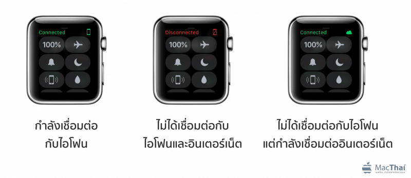 how-to-find-my-apple-watch-connection 1