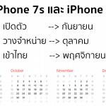 iPhone 7s และ 8 จะเปิดตัวในเดือน ก.ย. นี้ แต่อาจจะเลื่อนวันวางจำหน่ายไปอีก 1 เดือน