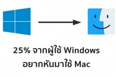 windows-switchers-to-mac-survey