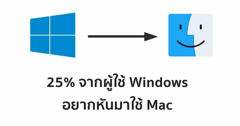 windows-switchers-to-mac-survey