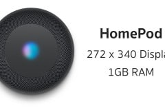 homepod display ram