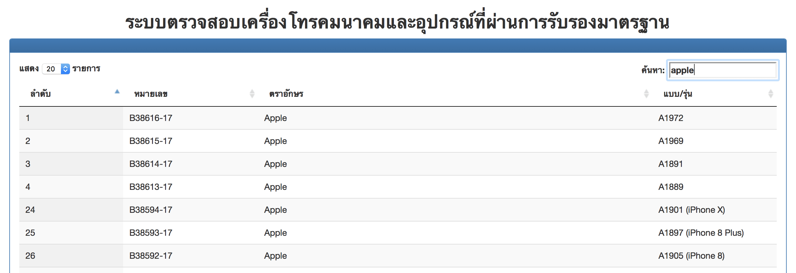 กสทช iphone 8 plus x apple watch series 3
