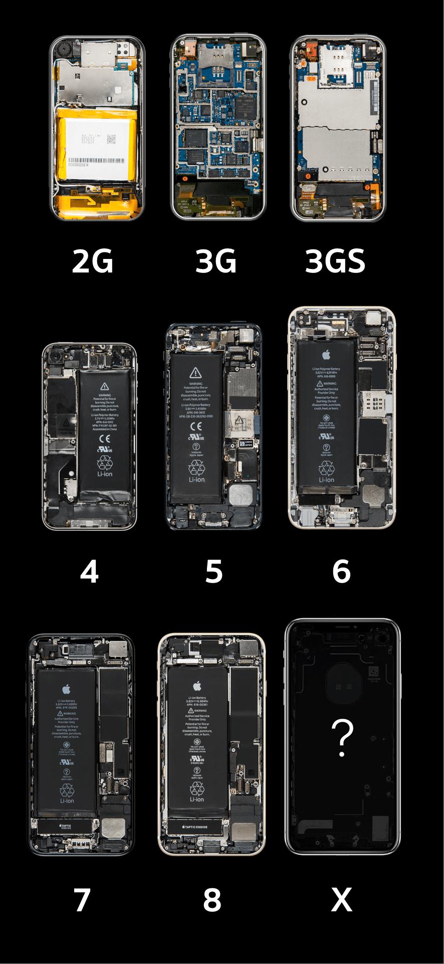 iphone-inside-10-year-breakdown