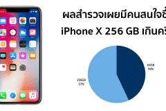 iphone-x-survey-rbc