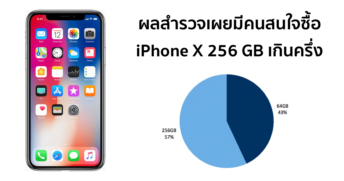 iphone-x-survey-rbc