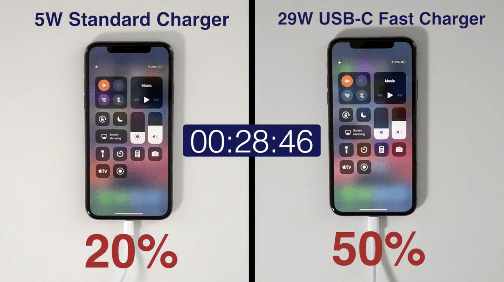 fast charging iphone x 80 percent in 1 hr-1