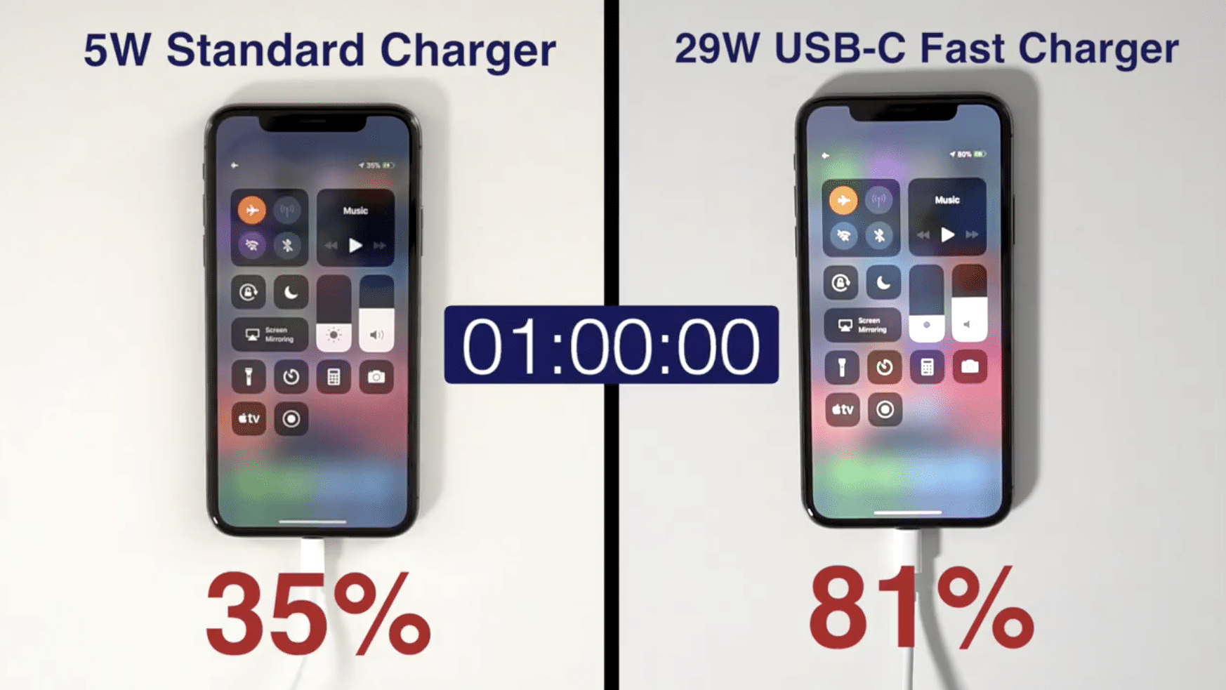 fast charging iphone x 80 percent in 1 hr-3