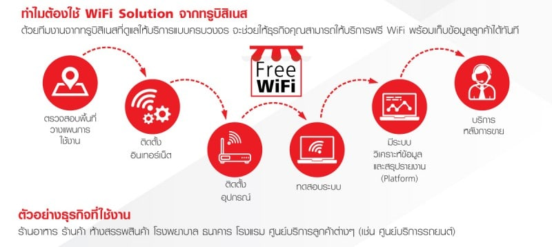 AW-Wifi_Solution-P2