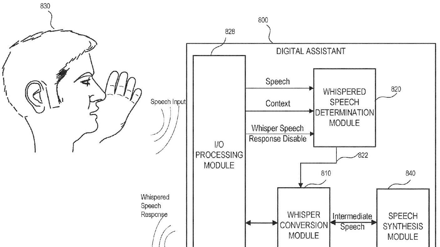 apple-patent-describes-how-siri-could-detect-when-a-user-is-whispering-respond-quietly