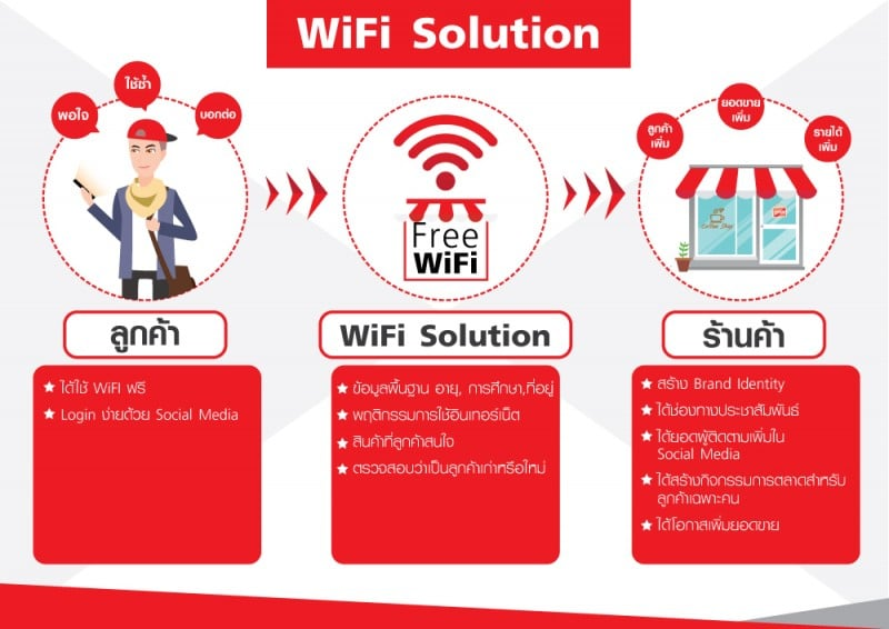 info-wifi-1