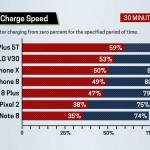 iphone-x-iphone-8-fast-charging-study-1