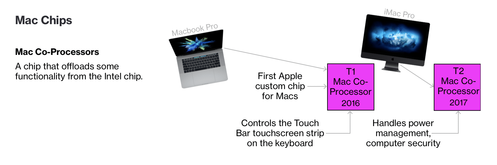 bloomberg-three-new-macs-with-apple-coprocessors-in-development-new-ipad-in-fall 2
