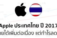 apple-thailand-financial-report-2017-revenue-52-billion-baht