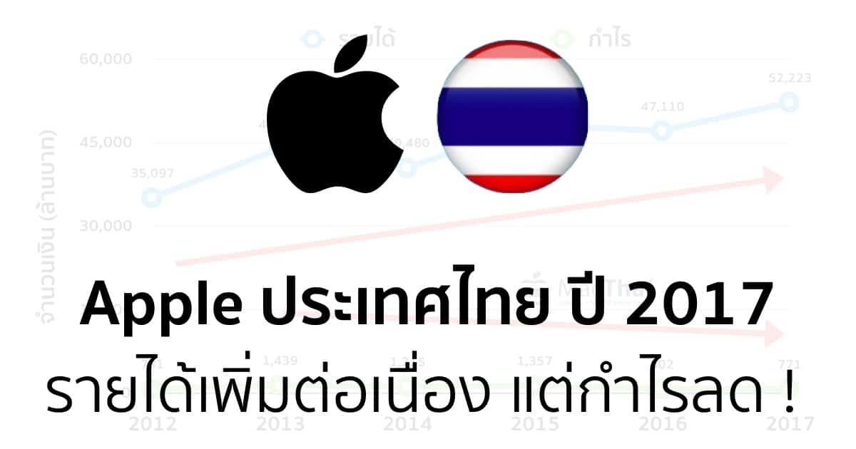 apple-thailand-financial-report-2017-revenue-52-billion-baht