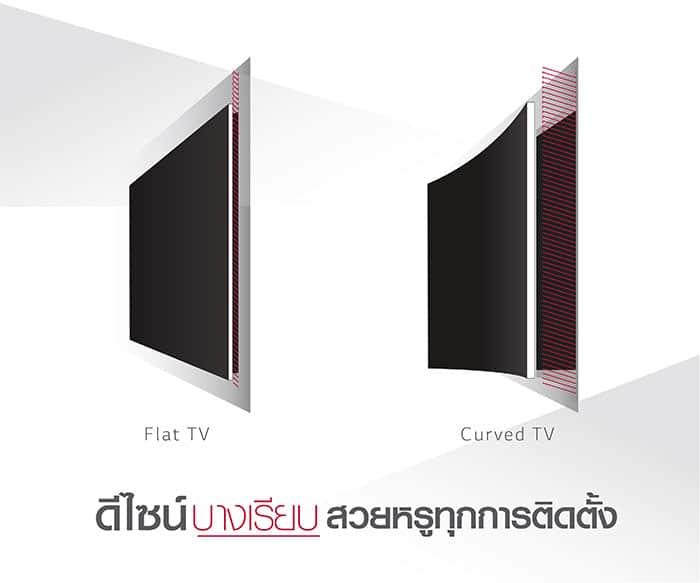 Flat-TV_1-Design