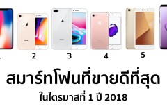 iphone-x-worlds-top-selling-smartphone-1q18