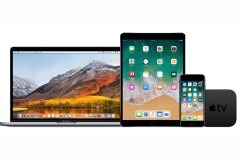 mac-iphone-ipad-apple-tv-family