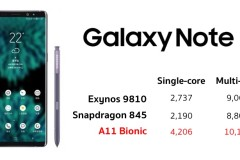 samsung-galaxy-note-9-benchmark-scores