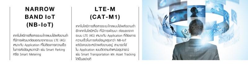 AW_Edittorial_True IoT 01 (NB IoT)