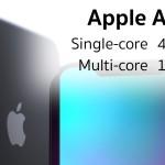 [หลุด] คะแนนทดสอบชิป Apple A12 เร็วขึ้น 10%, iPhone รุ่นใหม่มาพร้อม RAM 4 GB