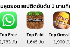 number-one-grossing-apps-worldwide 3