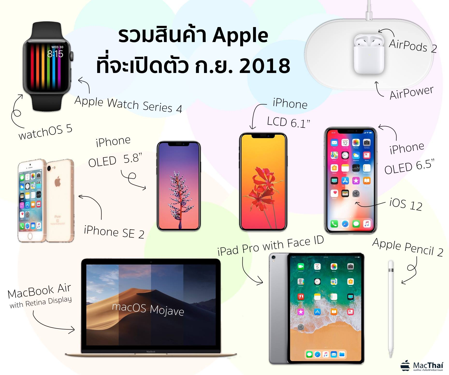 apple products 2018