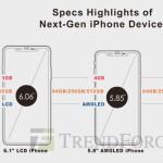 iPhone รุ่นใหม่อาจมีความจุให้เลือกสูงสุด 512 GB, รองรับ Apple Pencil, ราคาเริ่มต้นที่ 28,500 บาท