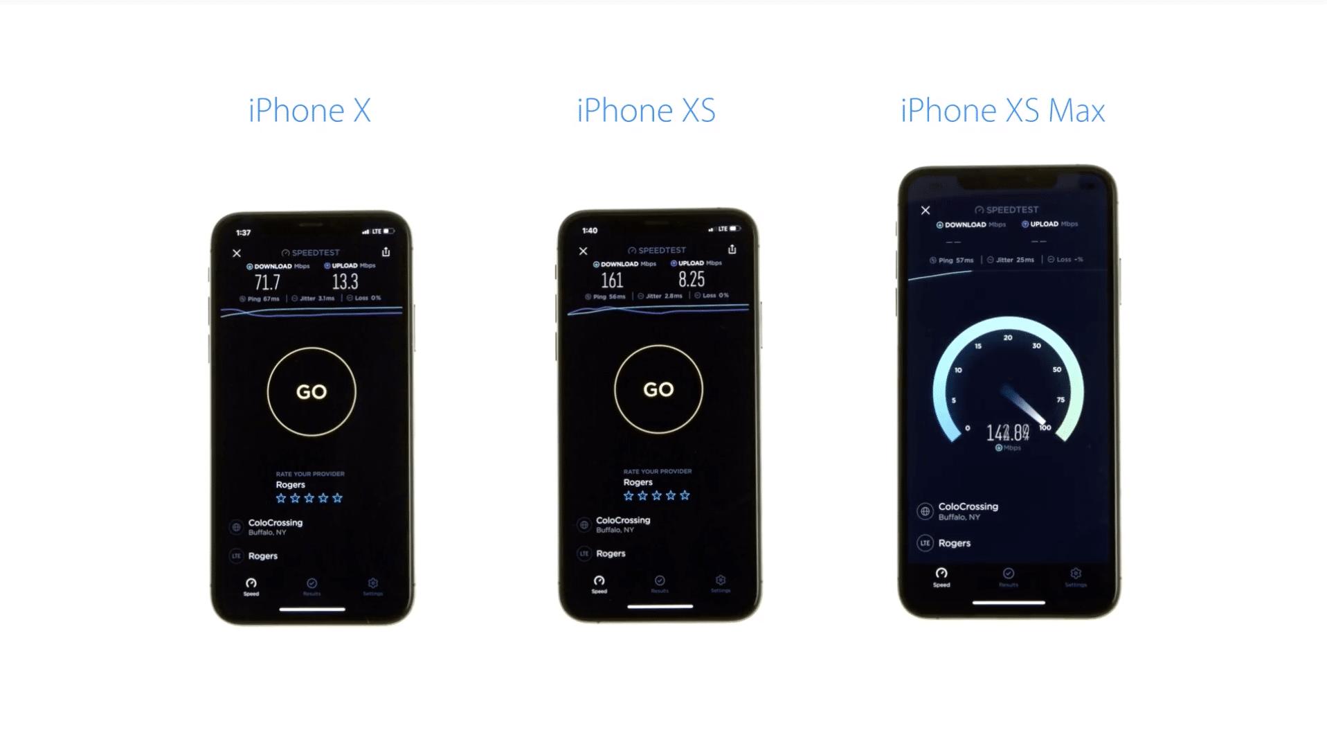 lte-speed-test-iphone-xs-max-vs-iphone-xs-vs-iphone-x-video