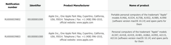 apple-registers-three-new-desktop-macs-in-eurasian-database-ahead-of-october-30-event