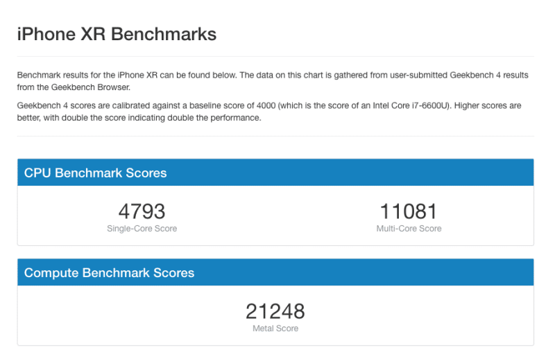 iphone-xr-win-benchmark-galaxy-note-9-s9-plus-score