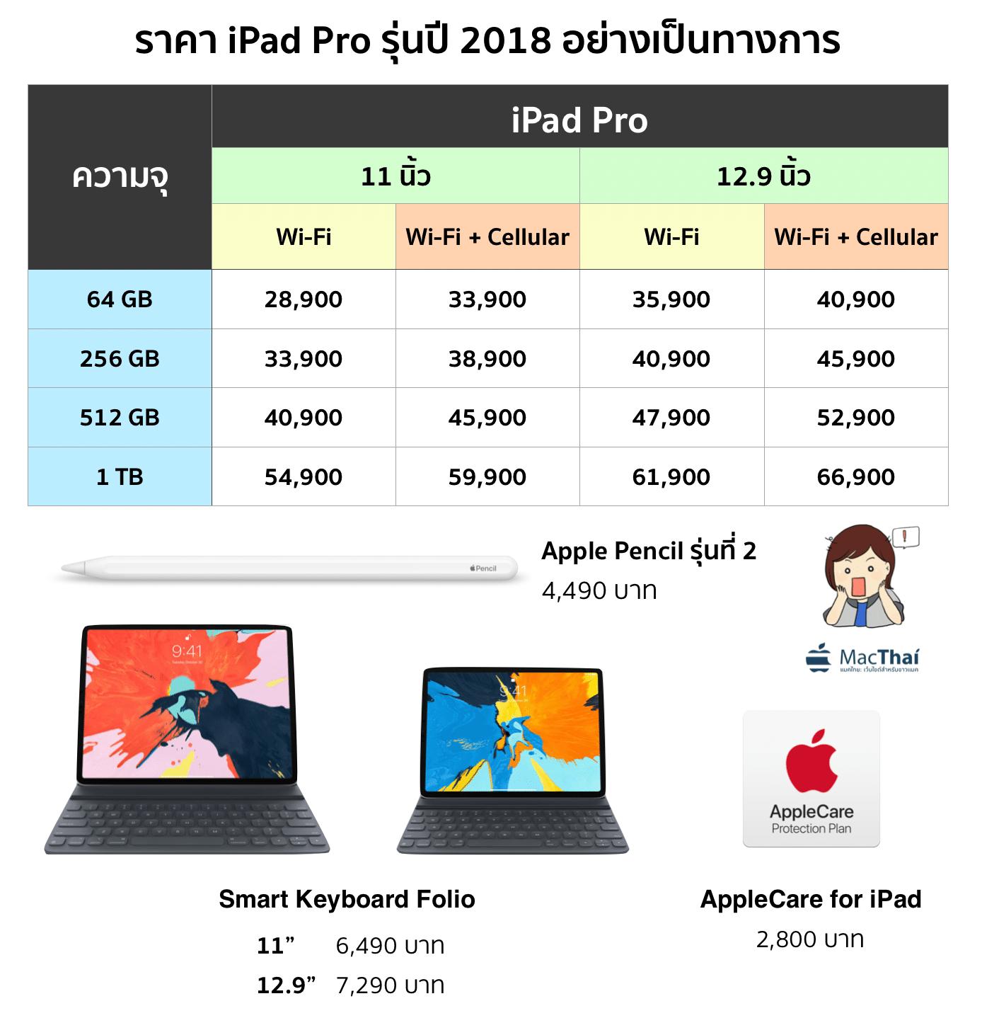 ipad pro 2018 price