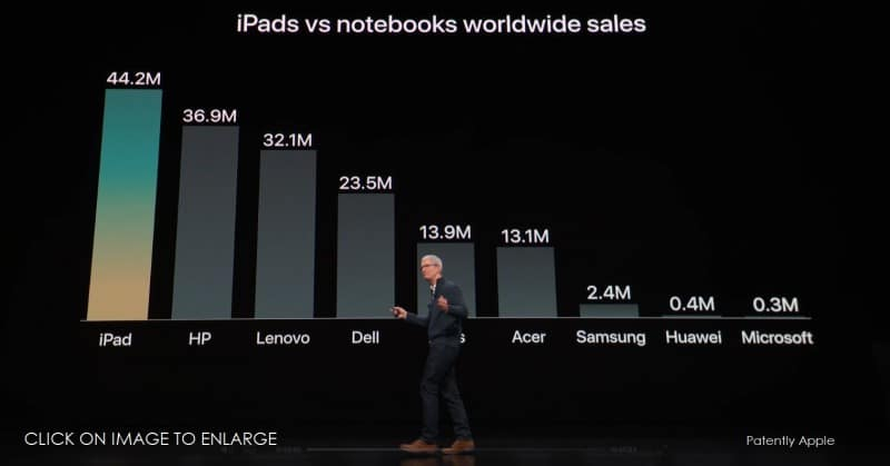 ipad-vs-notebook