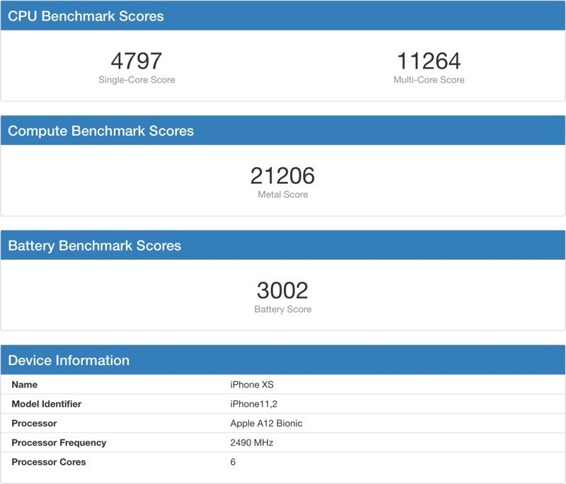 iphonexsbenchmark-800x684