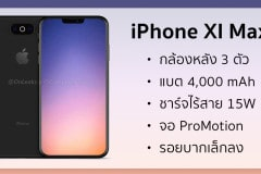 rumor-claims-iphone-xi-max-will-have-3x-telephoto-lens-15w-wireless-charging-4000mah-battery-more