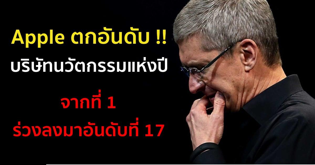 apple-fast-company-most-innovative-company