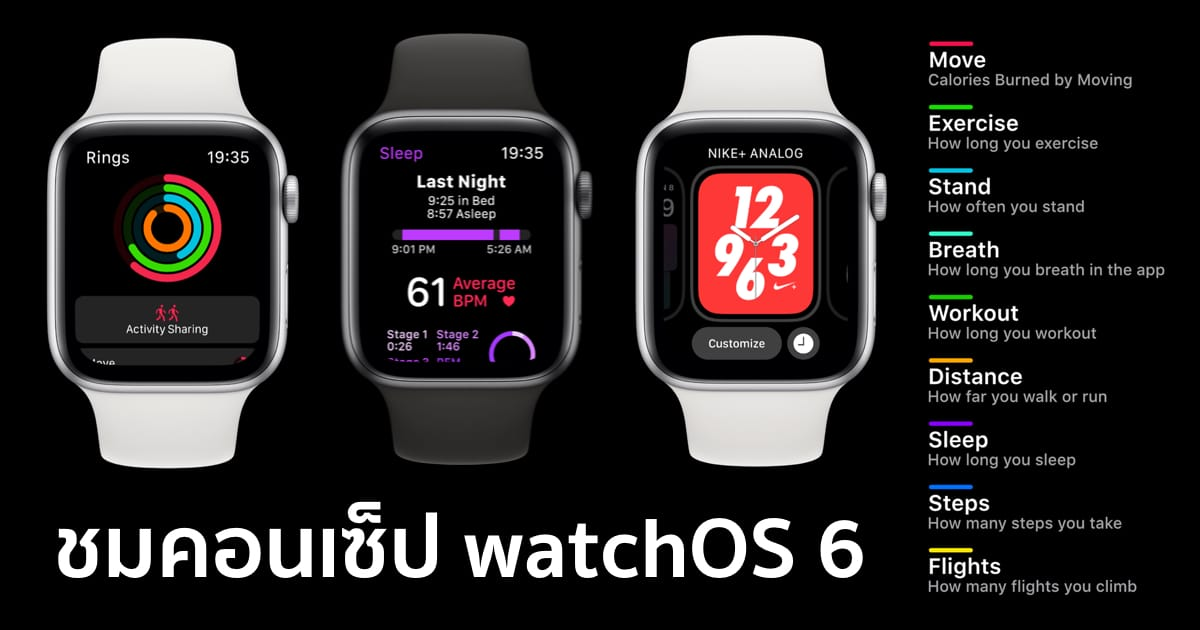 watchos-6-features-concept-6