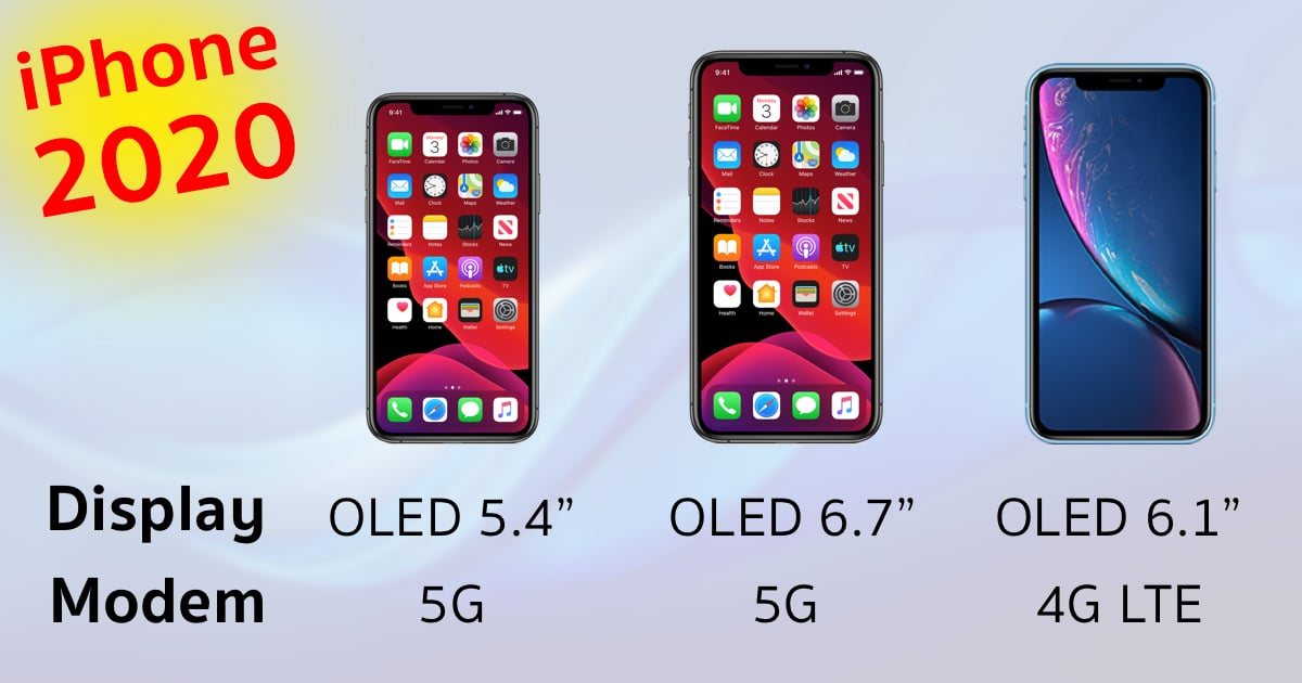 5-4-inch-and-6-7-inch-iphones-2020-kuo