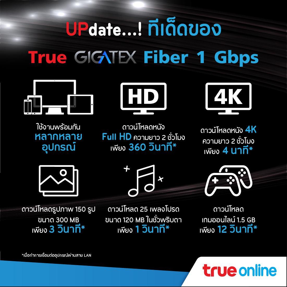 True-Fiber-Up-Your-Life