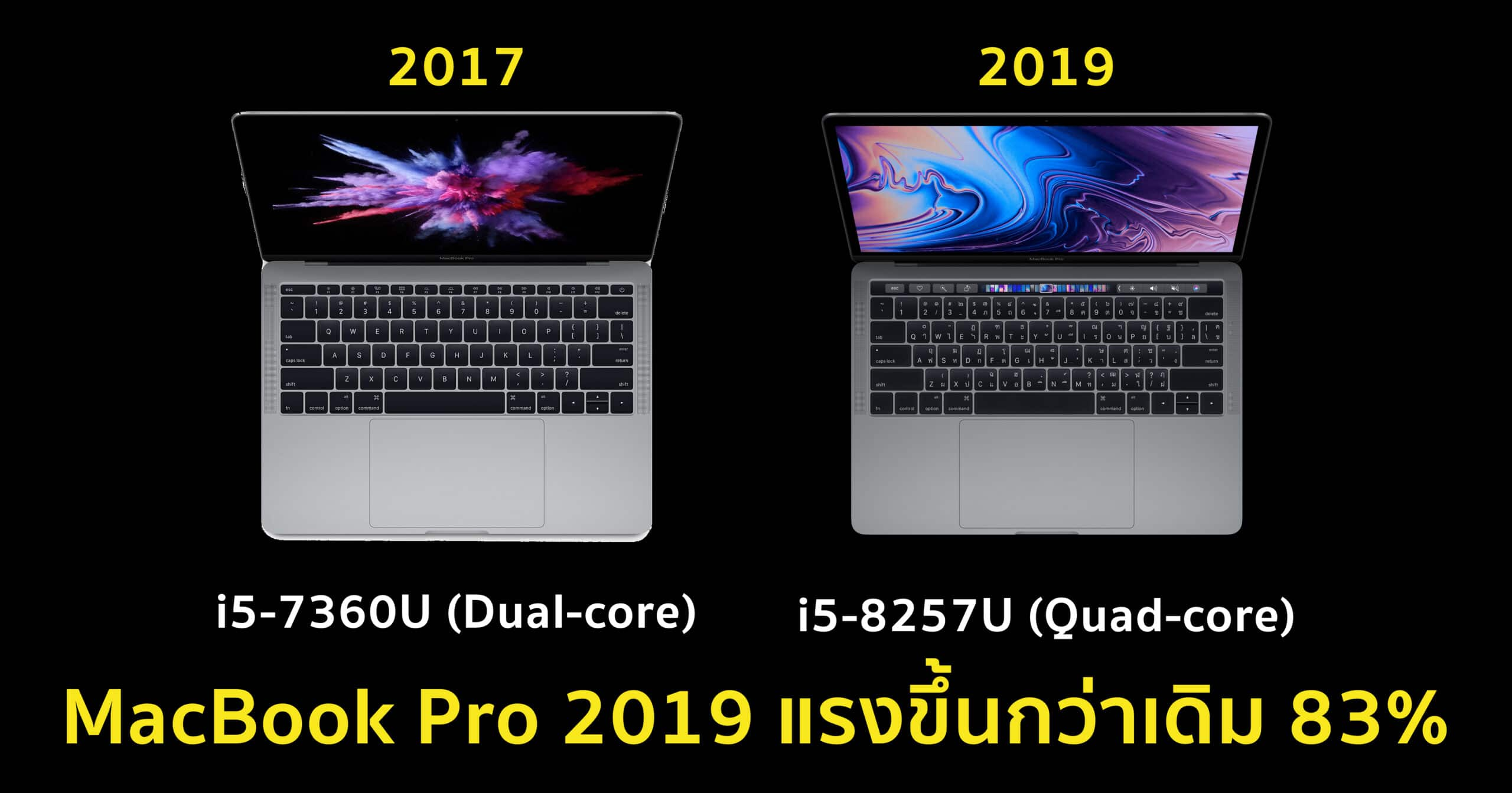 base-2019-13-inch-macbook-pro-benchmarks