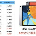 Apple ลดราคา iPad Pro ความจุ 1TB ลง 7,000 บาท ทุกรุ่น !!